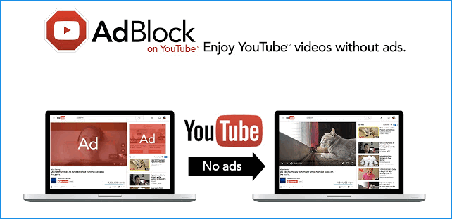 Принцип работы Adblock for Youtube