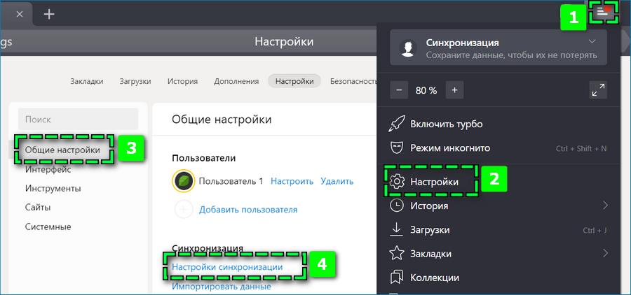 Синхронизация данных Яндекс