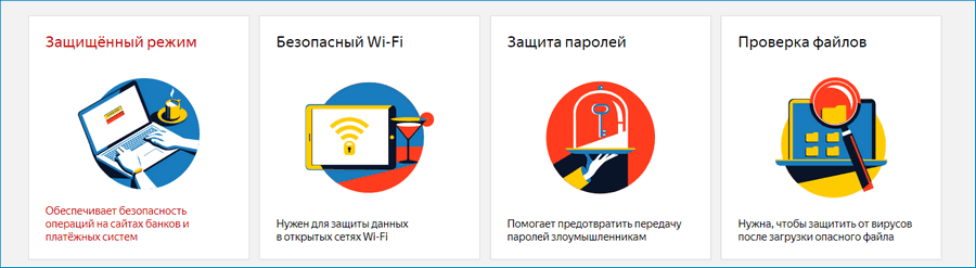 Преимущества Protect Яндекс Браузера